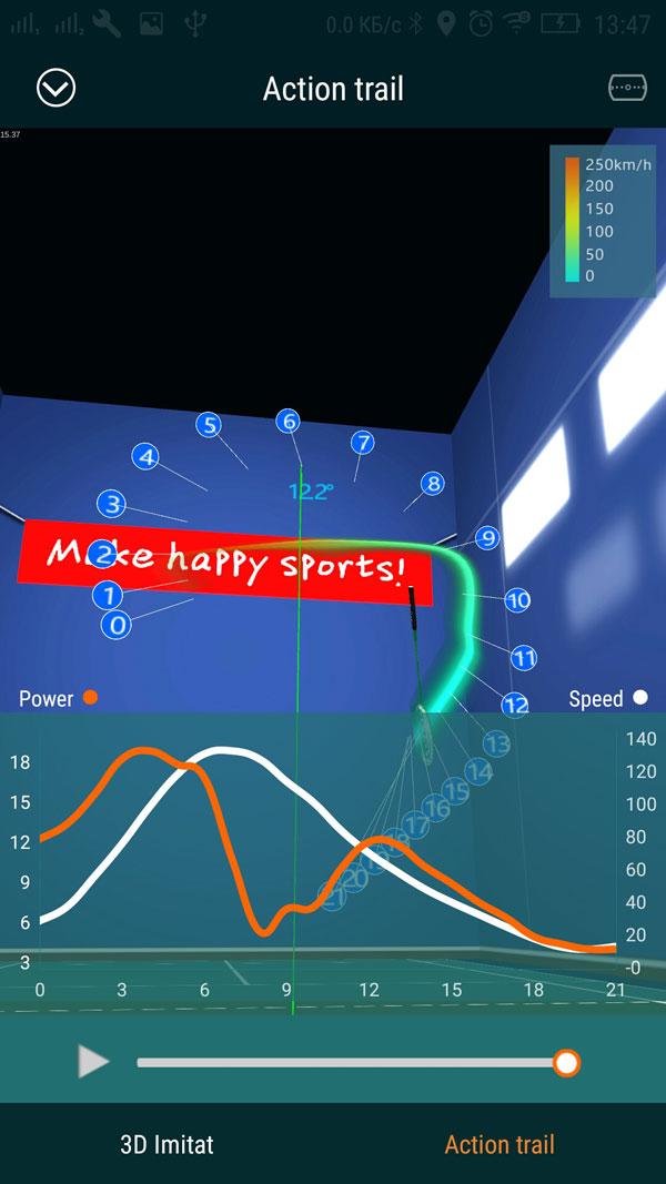 Изображение траектории интересующего удара в формате 3D